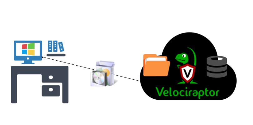 Creación de instalador de cliente windows de velociraptor